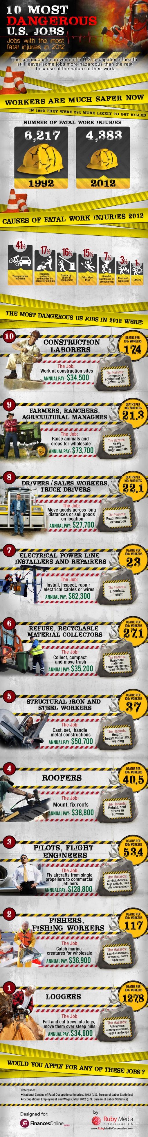 10-dangerous-jobs