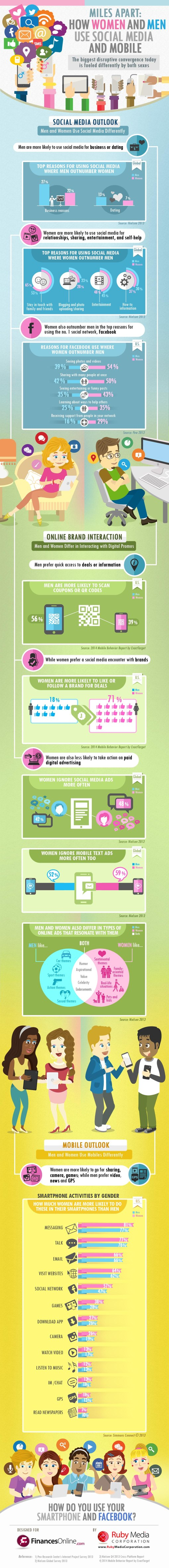 women-social-media-infographic